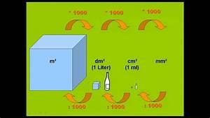 Rauminhalt Berechnen Liter : umrechnen von rauminhalt volumen einheiten wie kommt ~ Themetempest.com Abrechnung