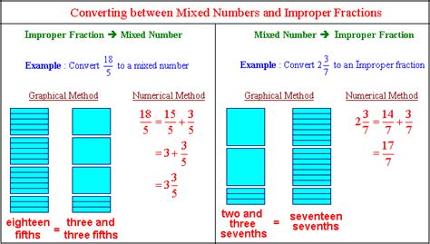 Unit 10 Section 4  Mixed Numbers And Improper Fractions