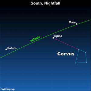 See three planets tonight | Human World | EarthSky
