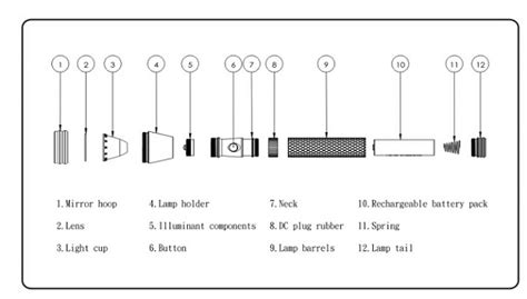 Li Led Flashlight Diagram by 2015 Wholesale 51 Uv Led Flashlight 395 Nm For Pet Uv