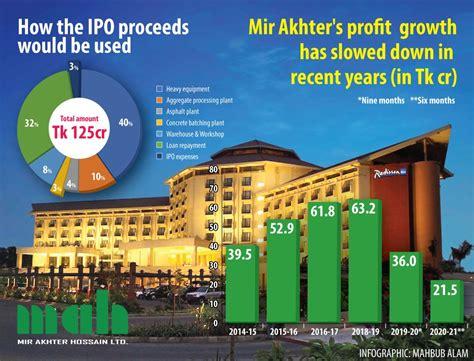 mir akhters profit creeps     bourse debut dhaka tribune