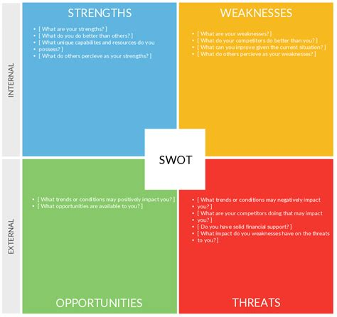 benefits   swot analysis    fine tune