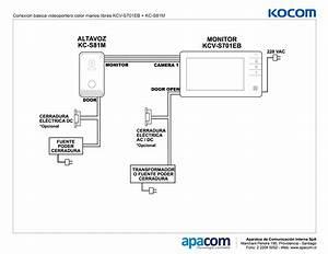 Cit U00f3fonos - Porteros El U00e9ctricos - Videoporteros