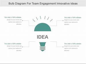 Bulb Diagram For Team Engagement Innovative Ideas