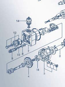 diesel fuel injectiom pump