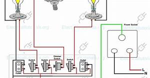 Wiring A Room Complete Explanation In Urdu  Hindi