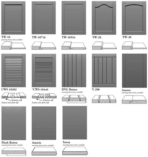 how to make flat panel cabinet doors rta cabinet quote form the cabinet joint
