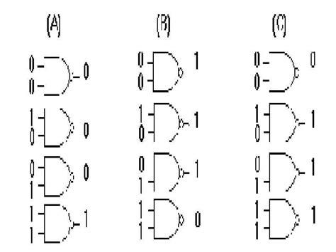 integrati porte logiche finale99 sondrio