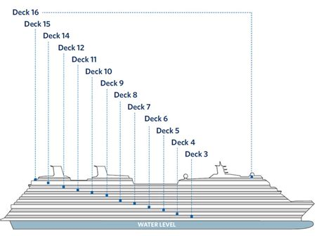 Gem Deck Plan 4 by Cat 233 Gories Et Cabines Du Bateau Silhouette