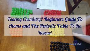 Fearing Chemistry  Beginners Guide To Atoms And The