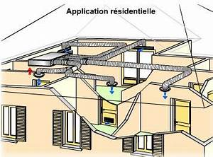 Climatisation Encastrable Plafond : climadane climatisation ventilation vmc desenfumage ~ Premium-room.com Idées de Décoration
