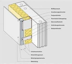 Ks Mauerwerk Formate : au enwandbekleidung ~ Buech-reservation.com Haus und Dekorationen