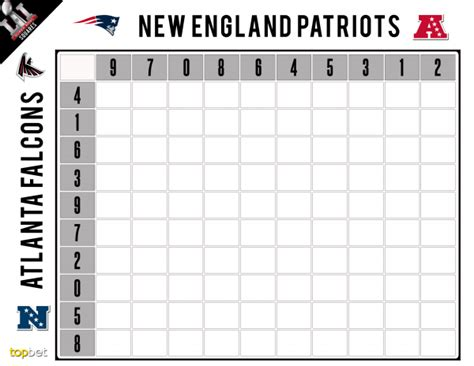 Printable Superbowl Squares Template by Bowl 51 Squares Template And How To Play