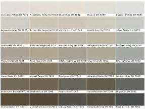 home depot interior paints best 25 taupe paint colors ideas on bedroom