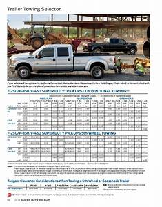 Gvwr Towing Capacity Chart 2013 Ford Towing Guide Louisville Ford Dealer