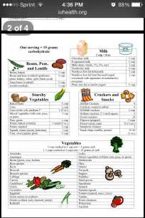 Diabetes Carb Counting Chart Printable