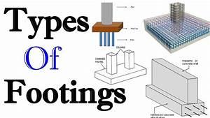 Types Of Footings
