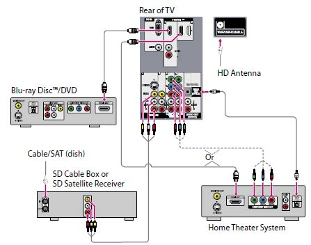 hook  home theater system diagrams