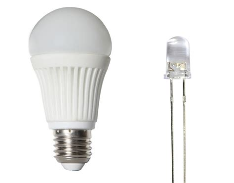 cfl halogen and led light bulb comparison operation and