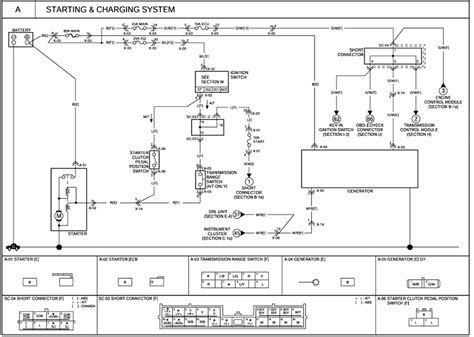 2001 Escape Charging Diagram by Repair Guides Starting Charging System A