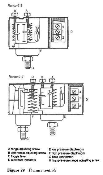 refrigerator pressure controls refrigerator troubleshooting diagram