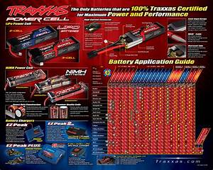 Traxxas Battery Application Guide