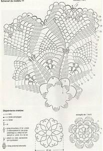 25  B U00e4sta Id U00e9erna Om Crochet Doily Diagram P U00e5 Pinterest