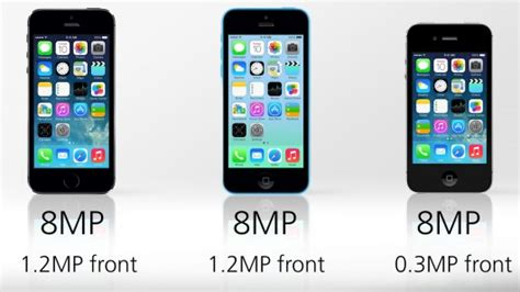 how many megapixels is the iphone 5s iphone 5s vs iphone 5c vs iphone 4s