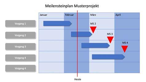 meilensteinplan vorlage excel powerpoint muster