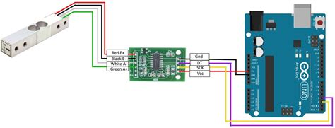 arduino scale with 5kg load cell and hx711 lifier 4 steps with