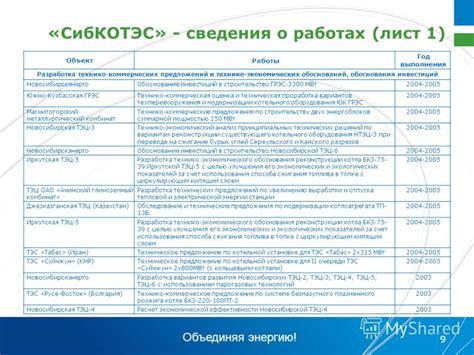 Методические указания по заполнению энергетической декларации бюджетной организацией комплекса социальной сферы города