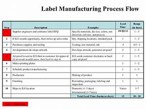 011 Lable And Labeling Manufacture