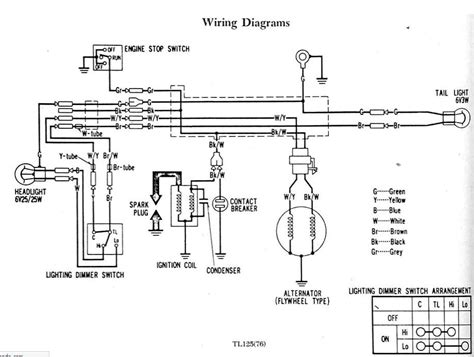 Kawasaki Ignition Coil Wiring Diagram by I A 1974 Honda Tl125 Starts With One Crank The