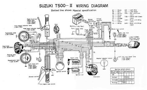 Wiring Diagram Suzuki Circuit