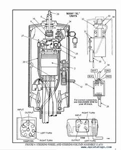 Hyster Class1 For D114 Motor Rider Trucks Pdf Repair Manual