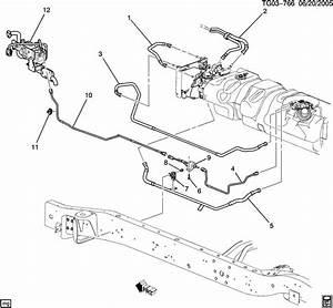 Fuel Supply System