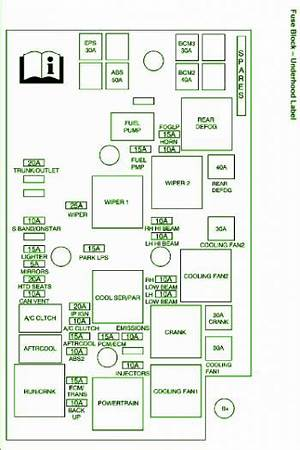2005 Chevy Cobalt Fuse Diagram Diagramgifts Aivecchisaporilanciano It