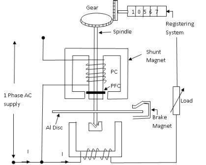 energy meter wiring diagram electrical website kanri info