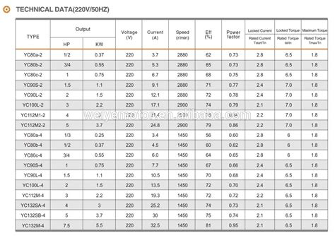 Electric Motor Ratings standard motor power ratings kw impremedia net