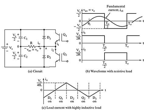 Single Phase Half Bridge Vsi Power Electronic Systems