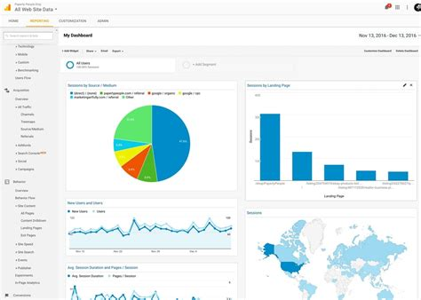 Uber Geeky Google Analytics For Etsy Sellers  Marketing. Sedona Az Retirement Communities. Cars For Cash San Diego Duct Cleaning Calgary. Mortgage Credit Calculator Dr David Rosenfeld. Free Essays On Abortion Florida Llc Formation. App Development Software Android. Sequoia Middle School Redding Ca. Where Can I Get My Free Credit Report. Current Interest Rate 30 Year Fixed Loan