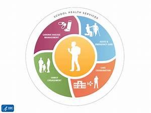 Parents for Healthy Schools | Healthy Schools | CDC