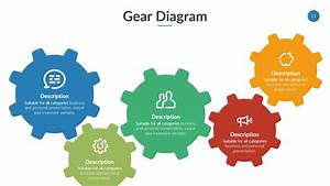 Gear Diagram Powerpoint