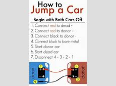 How To Jump Start A Car Using Jumper Cables