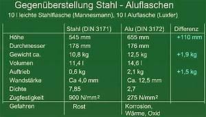 Anzugsmoment Berechnen : werte und abmessungen ~ Themetempest.com Abrechnung