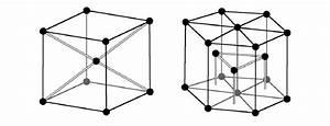 1 A  Crystal Structure Of Titanium Alloys  Left  Beta