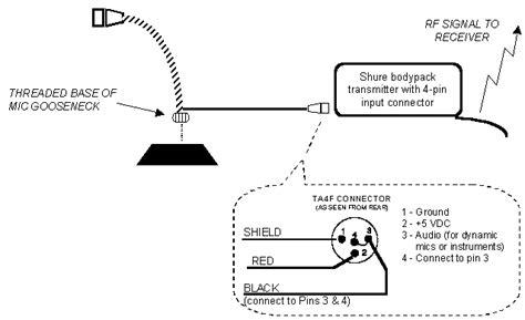 How Make Wireless Gooseneck Microphone