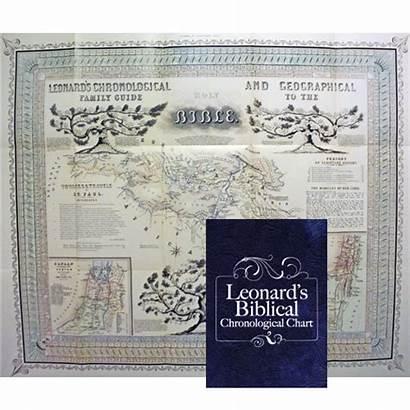 Chronological Chart Biblical Leonard Return Creation