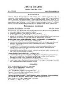 resume sle word document download mba resume sle inspiration decoration