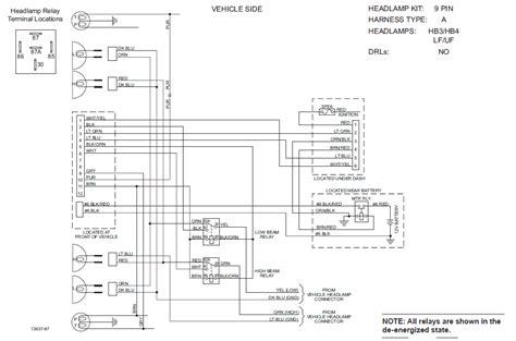 Western Wiring Unimount